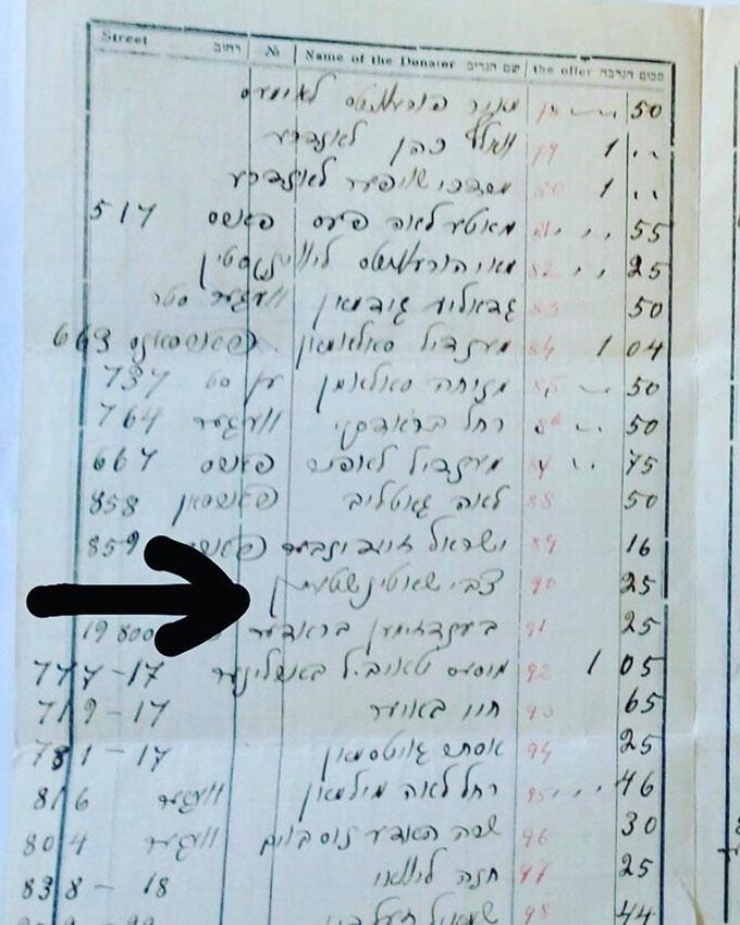Jewish Philanthropy: Chabad donation log book listing my great-great-grandfather Heshel Schottenstein, 1935