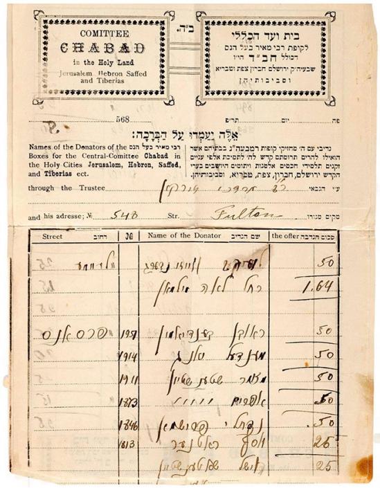 My great-great-grandfather Heshel Schottenstein Chabad donation